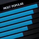 Most popular blog posts