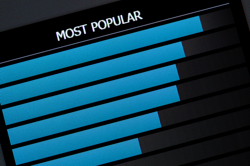 Most popular blog posts