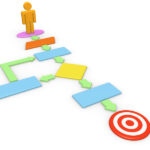 SEO Elements Search Engines Care About
